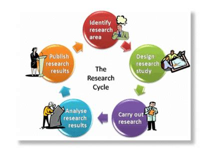 Data analysis in research proposal example